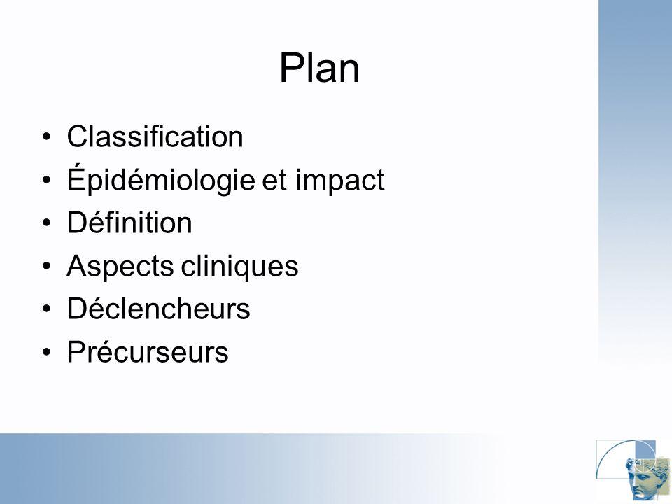 Plan Classification Épidémiologie et impact Définition Aspects cliniques Déclencheurs Précurseurs