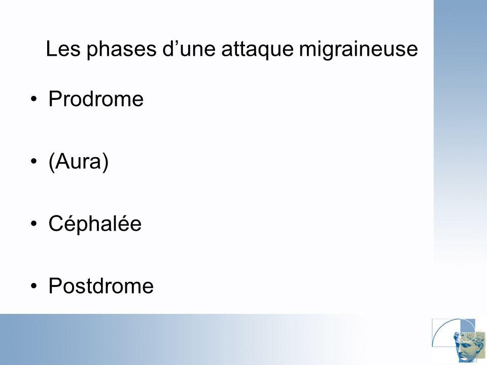 Les phases dune attaque migraineuse Prodrome (Aura) Céphalée Postdrome