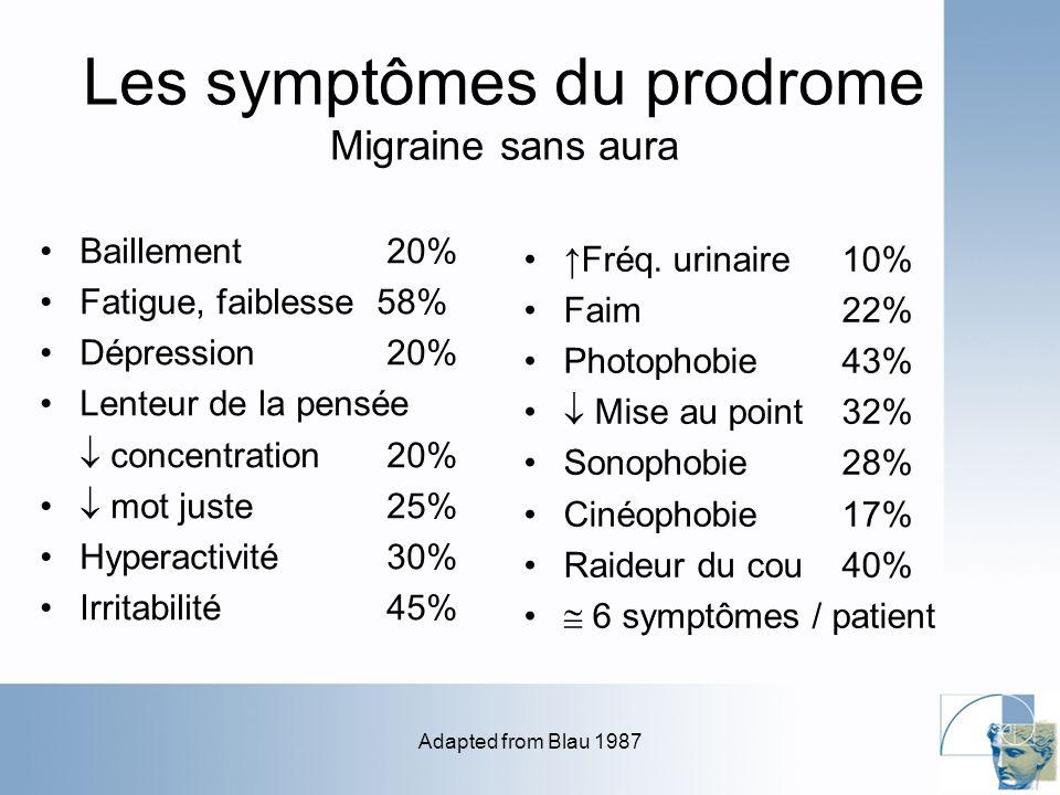 Adapted from Blau 1987 Les symptômes du prodrome Migraine sans aura Baillement 20% Fatigue, faiblesse 58% Dépression 20% Lenteur de la pensée concentration 20% mot juste 25% Hyperactivité 30% Irritabilité 45% Fréq.