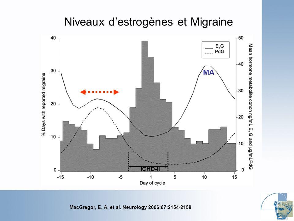MacGregor, E.A. et al.