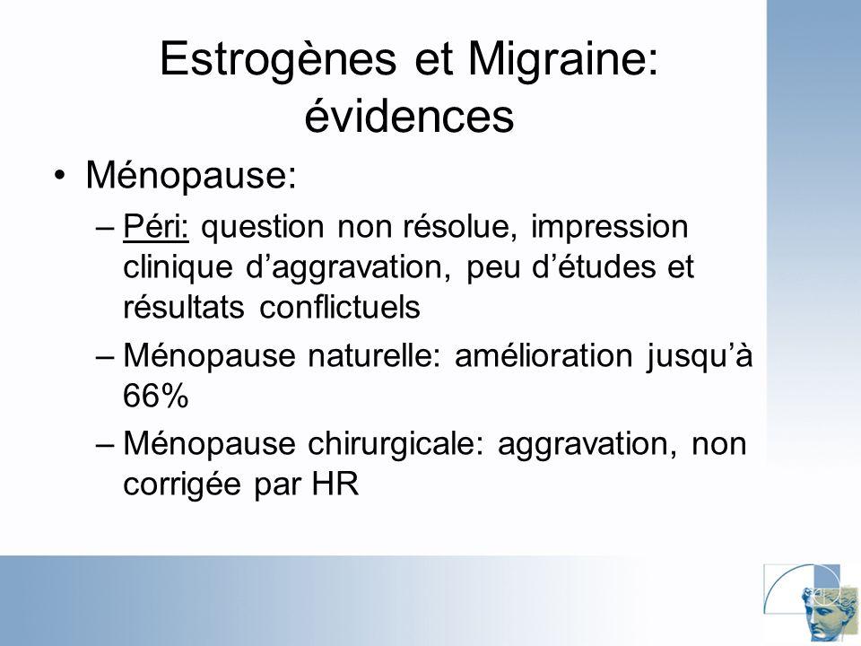 Estrogènes et Migraine: évidences Ménopause: –Péri: question non résolue, impression clinique daggravation, peu détudes et résultats conflictuels –Ménopause naturelle: amélioration jusquà 66% –Ménopause chirurgicale: aggravation, non corrigée par HR