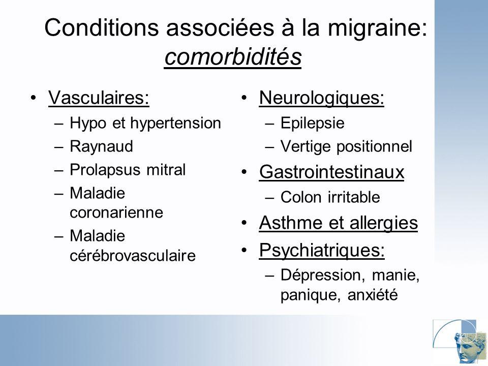 Conditions associées à la migraine: comorbidités Vasculaires: –Hypo et hypertension –Raynaud –Prolapsus mitral –Maladie coronarienne –Maladie cérébrovasculaire Neurologiques: –Epilepsie –Vertige positionnel Gastrointestinaux –Colon irritable Asthme et allergies Psychiatriques: –Dépression, manie, panique, anxiété