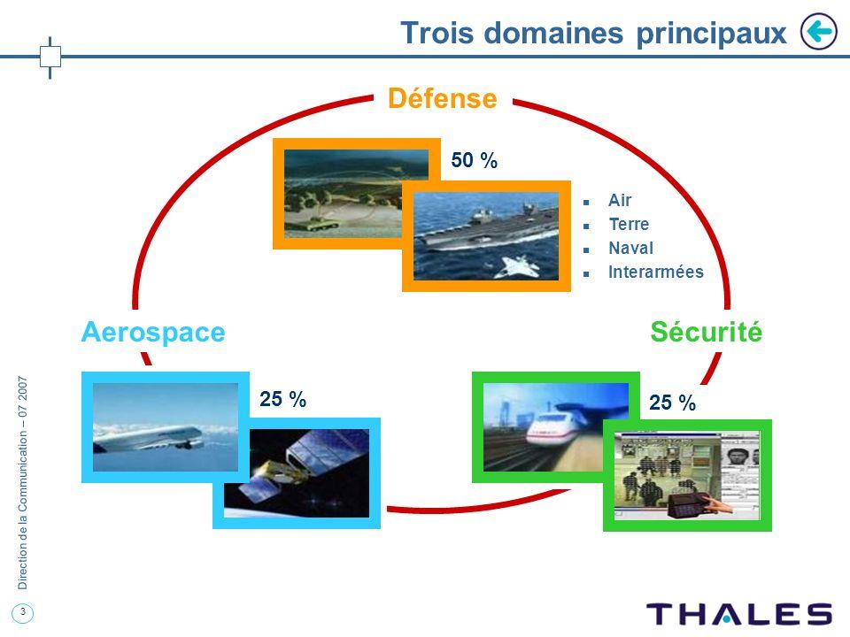 3 Direction de la Communication – 07 2007 Trois domaines principaux AerospaceSécurité Air Terre Naval Interarmées 50 % 25 % Défense