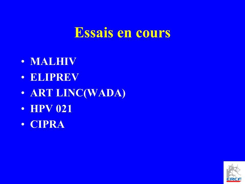 Essais en cours MALHIV ELIPREV ART LINC(WADA) HPV 021 CIPRA