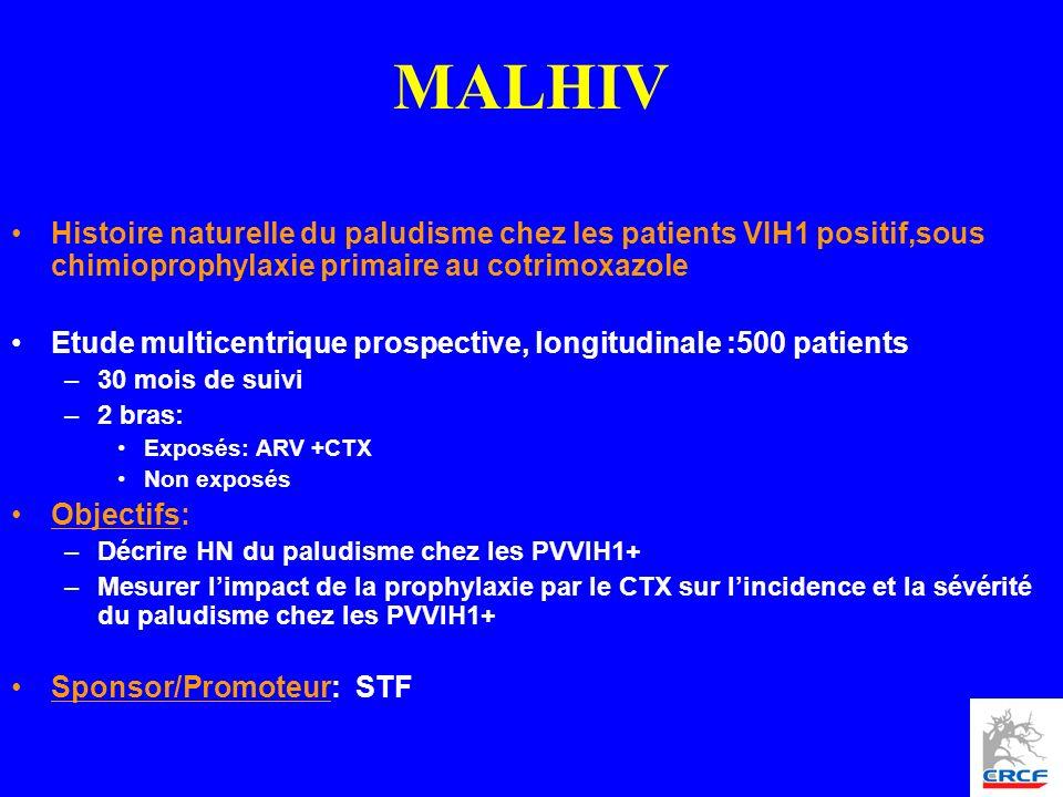 MALHIV Histoire naturelle du paludisme chez les patients VIH1 positif,sous chimioprophylaxie primaire au cotrimoxazole Etude multicentrique prospectiv