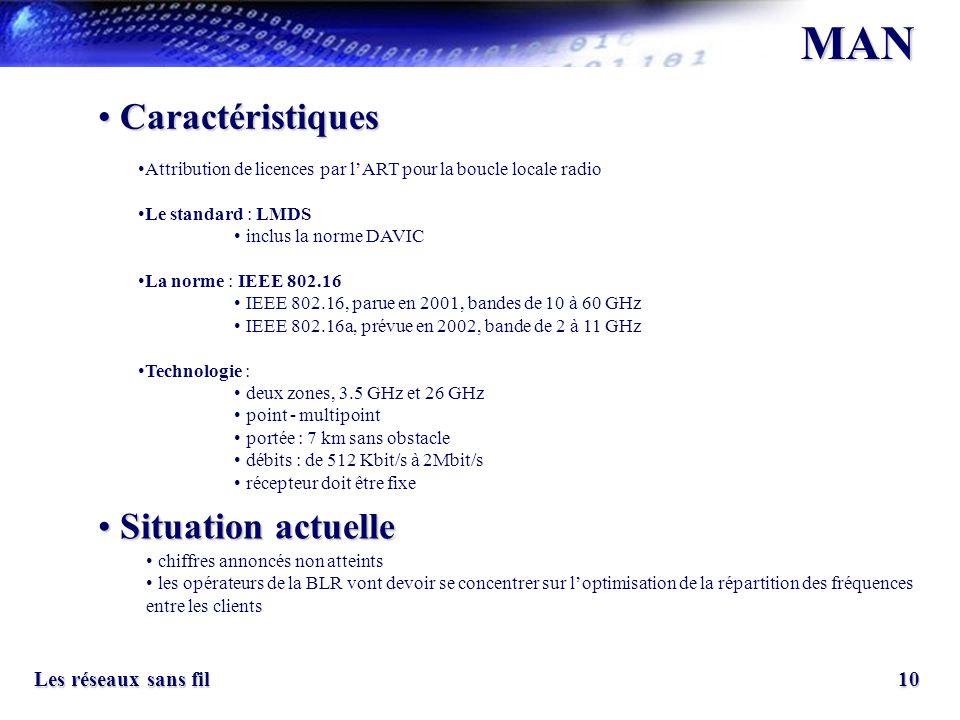 10 Les réseaux sans fil MAN Caractéristiques Caractéristiques Situation actuelle Situation actuelle Attribution de licences par lART pour la boucle lo