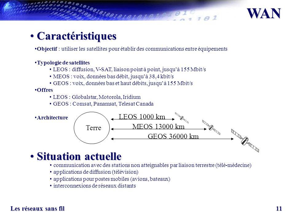 11 Les réseaux sans fil WAN Caractéristiques Caractéristiques Situation actuelle Situation actuelle Objectif : utiliser les satellites pour établir de