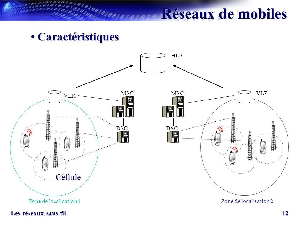 12 Les réseaux sans fil Réseaux de mobiles Caractéristiques Caractéristiques Cellule Zone de localisation 1Zone de localisation 2 VLR HLR BSC MSC BSC