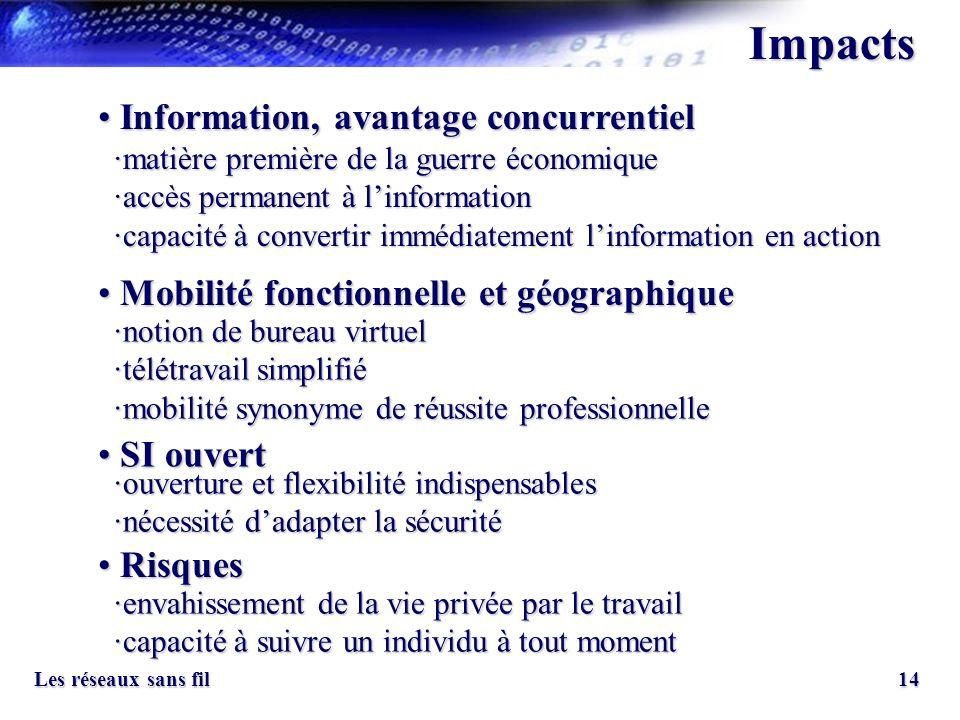 14 Les réseaux sans fil Impacts Mobilité fonctionnelle et géographique Mobilité fonctionnelle et géographique ·notion de bureau virtuel ·télétravail s