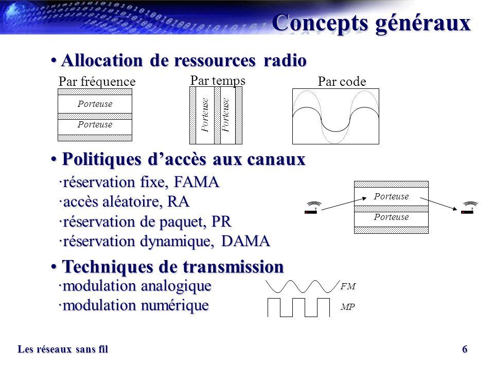 6 Les réseaux sans fil Concepts généraux Allocation de ressources radio Allocation de ressources radio Politiques daccès aux canaux Politiques daccès