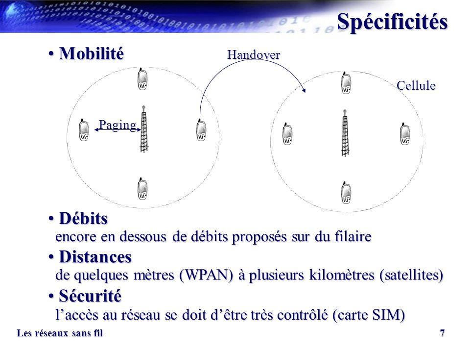 7 Les réseaux sans fil Spécificités Mobilité MobilitéHandoverCellule Paging Débits Débits encore en dessous de débits proposés sur du filaire Distance