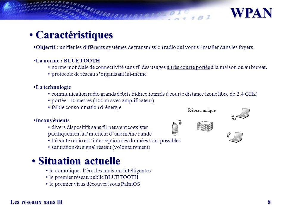 8 Les réseaux sans fil WPAN Caractéristiques Caractéristiques Situation actuelle Situation actuelle la domotique : lère des maisons intelligentes le p