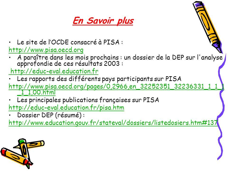 En Savoir plus Le site de lOCDE consacré à PISA : http://www.pisa.oecd.org A paraître dans les mois prochains : un dossier de la DEP sur l analyse approfondie de ces résultats 2003 : http://educ-eval.education.fr Les rapports des différents pays participants sur PISA http://www.pisa.oecd.org/pages/0,2966,en_32252351_32236331_1_1_1 _1_1,00.html Les principales publications françaises sur PISA http://educ-eval.education.fr/pisa.htm Dossier DEP (résumé) : http://www.education.gouv.fr/stateval/dossiers/listedosiers.htm#137