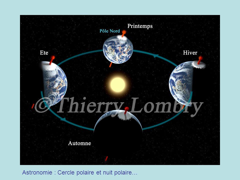 Astronomie : Cercle polaire et nuit polaire…