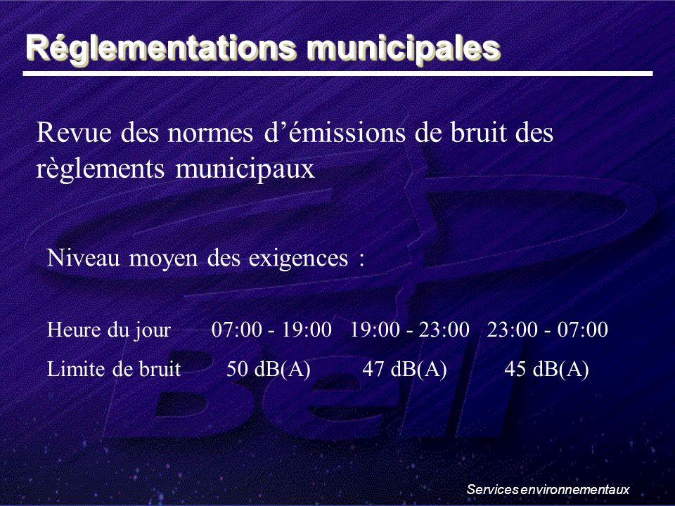 Services environnementaux Revue des normes démissions de bruit des règlements municipaux Heure du jour 07:00 - 19:00 19:00 - 23:00 23:00 - 07:00 Limite de bruit 50 dB(A) 47 dB(A) 45 dB(A) Réglementations municipales Niveau moyen des exigences :