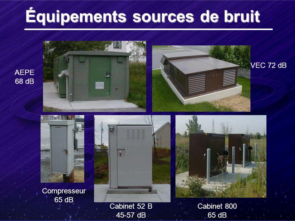 Équipements sources de bruit Compresseur 65 dB VEC 72 dB Cabinet 52 B 45-57 dB AEPE 68 dB Cabinet 800 65 dB