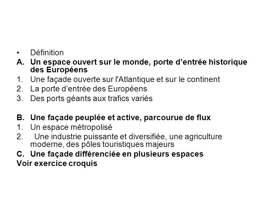 Définition A.Un espace ouvert sur le monde, porte dentrée historique des Européens 1.Une façade ouverte sur l'Atlantique et sur le continent 2.La port