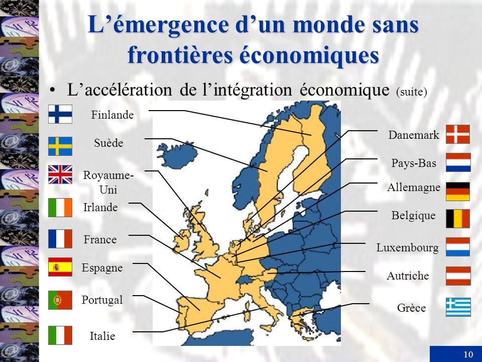 10 Lémergence dun monde sans frontières économiques Laccélération de lintégration économique (suite) Irlande France Royaume- Uni Espagne Portugal Suèd