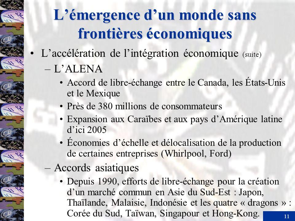 11 Lémergence dun monde sans frontières économiques Laccélération de lintégration économique (suite) –LALENA Accord de libre-échange entre le Canada,