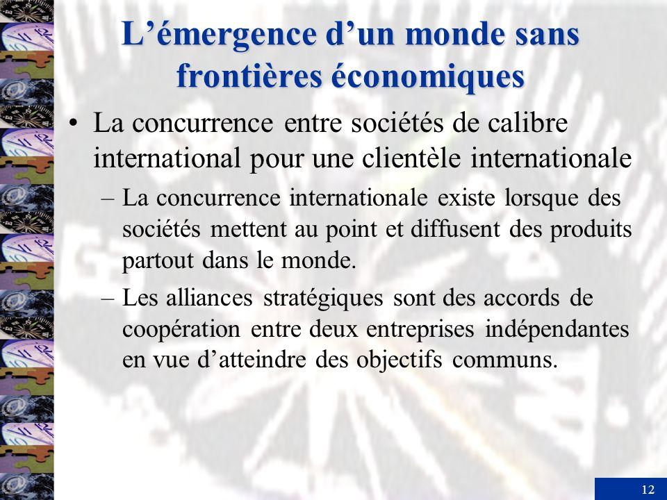 12 Lémergence dun monde sans frontières économiques La concurrence entre sociétés de calibre international pour une clientèle internationale –La concu