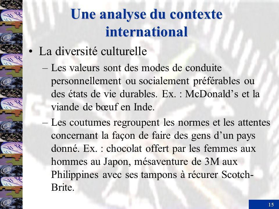 15 Une analyse du contexte international La diversité culturelle –Les valeurs sont des modes de conduite personnellement ou socialement préférables ou des états de vie durables.