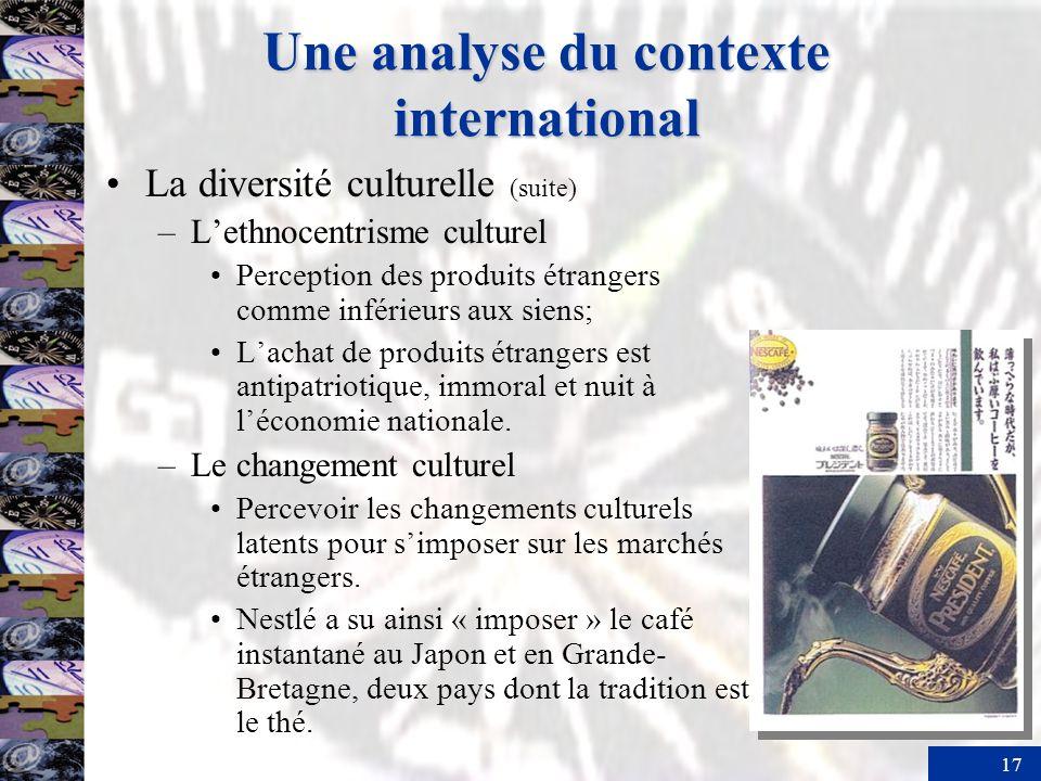 17 Une analyse du contexte international La diversité culturelle (suite) –Lethnocentrisme culturel Perception des produits étrangers comme inférieurs