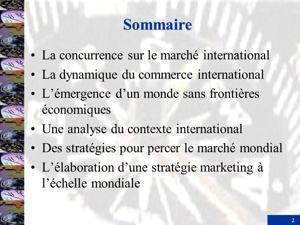 2 Sommaire La concurrence sur le marché international La dynamique du commerce international Lémergence dun monde sans frontières économiques Une analyse du contexte international Des stratégies pour percer le marché mondial Lélaboration dune stratégie marketing à léchelle mondiale