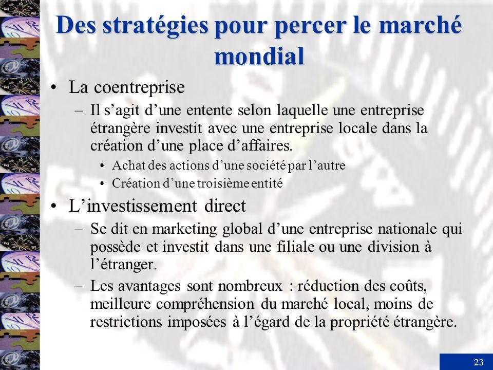23 Des stratégies pour percer le marché mondial La coentreprise –Il sagit dune entente selon laquelle une entreprise étrangère investit avec une entreprise locale dans la création dune place daffaires.