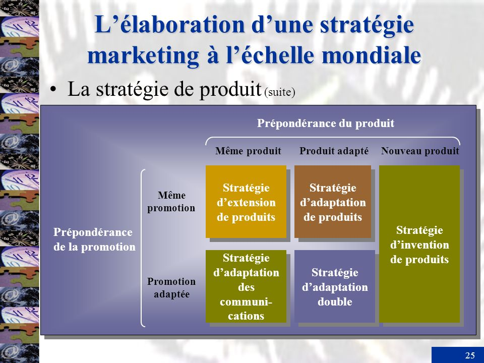 25 Lélaboration dune stratégie marketing à léchelle mondiale La stratégie de produit (suite) Stratégie dinvention de produits Stratégie dadaptation de