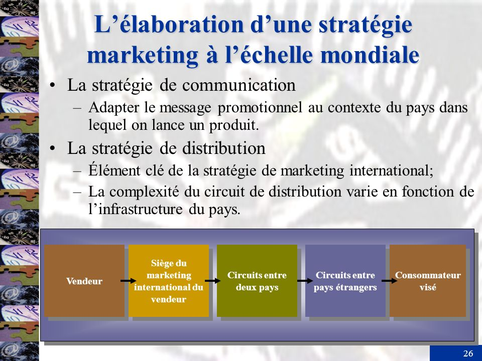 26 Lélaboration dune stratégie marketing à léchelle mondiale La stratégie de communication –Adapter le message promotionnel au contexte du pays dans lequel on lance un produit.