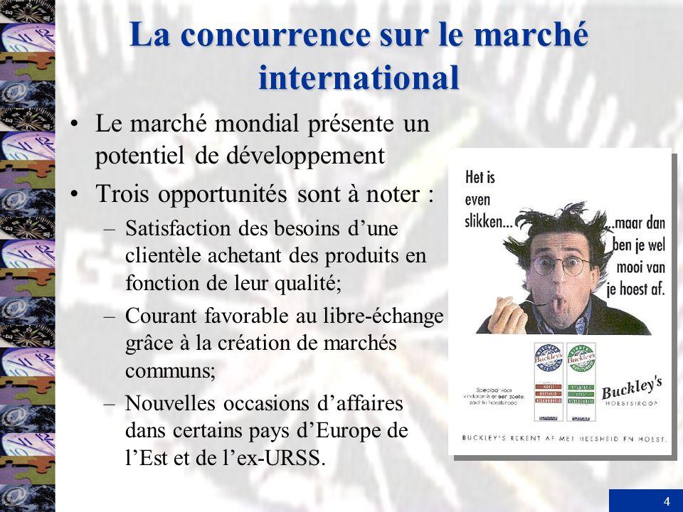 4 La concurrence sur le marché international Le marché mondial présente un potentiel de développement Trois opportunités sont à noter : –Satisfaction
