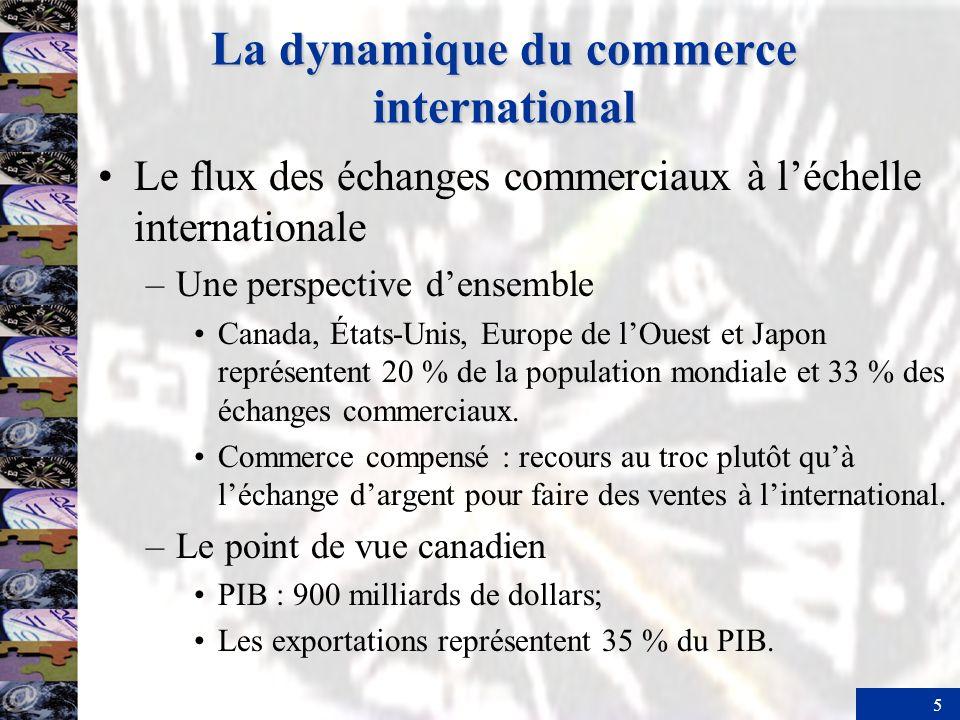 5 La dynamique du commerce international Le flux des échanges commerciaux à léchelle internationale –Une perspective densemble Canada, États-Unis, Europe de lOuest et Japon représentent 20 % de la population mondiale et 33 % des échanges commerciaux.