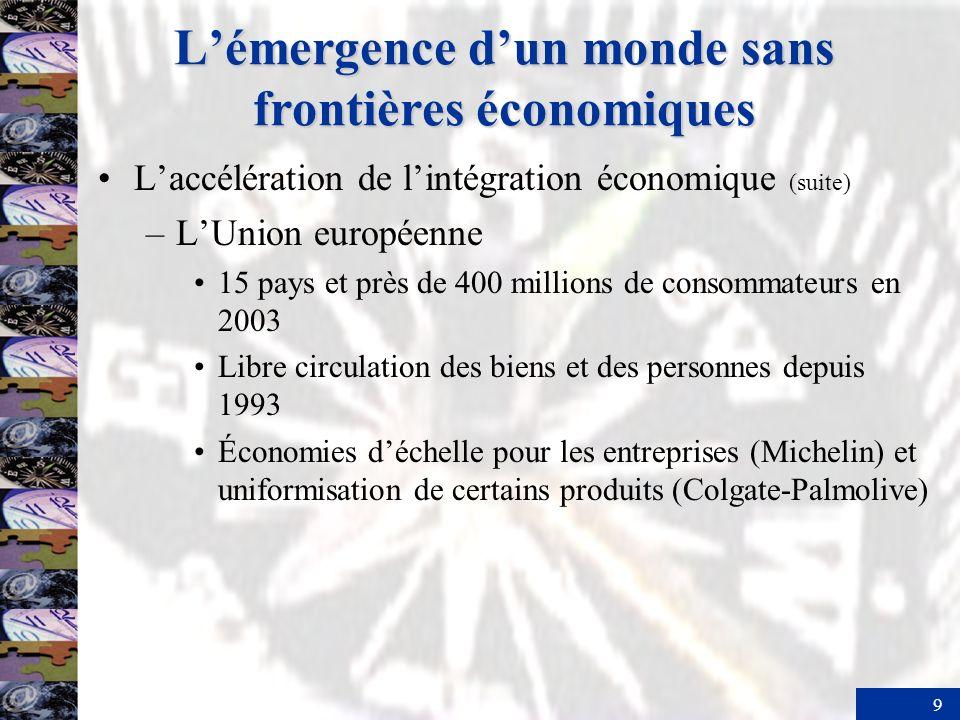 9 Lémergence dun monde sans frontières économiques Laccélération de lintégration économique (suite) –LUnion européenne 15 pays et près de 400 millions