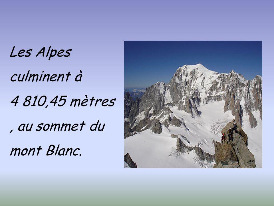 Les Alpes culminent à 4 810,45 mètres, au sommet du mont Blanc.