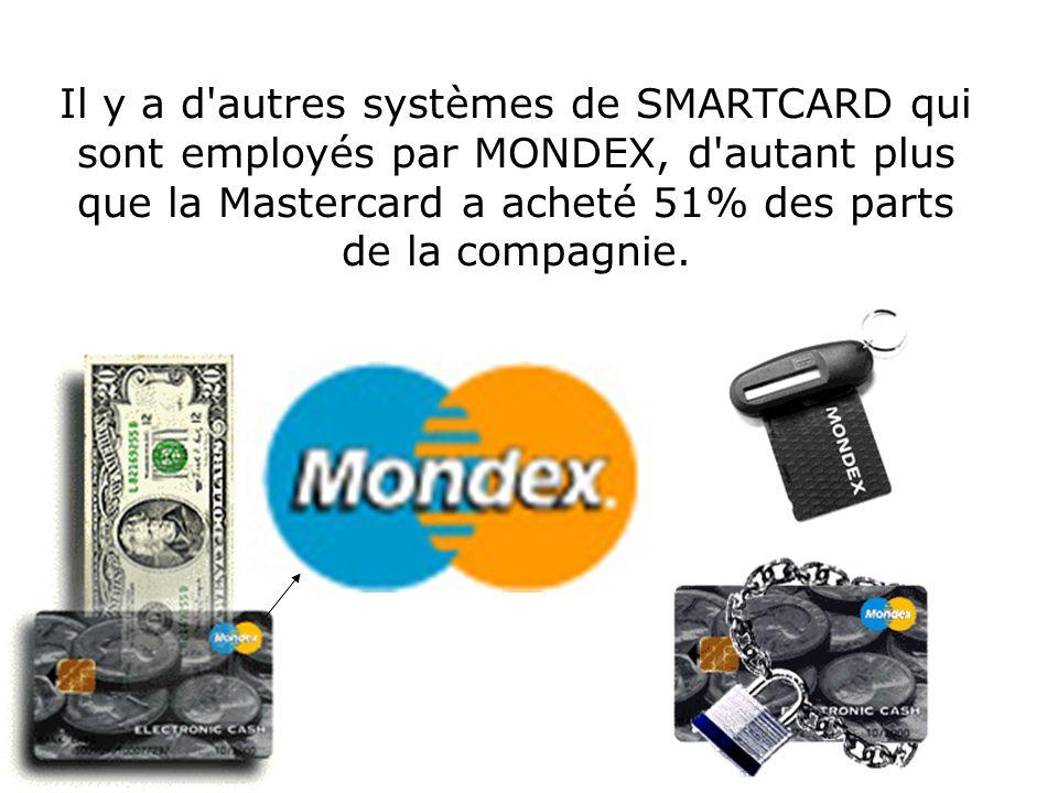 Plus de 250 sociétés et 20 pays sont impliqués dans la distribution de MONDEX dans le monde, et beaucoup de nations ont le « privilège » dutiliser ce