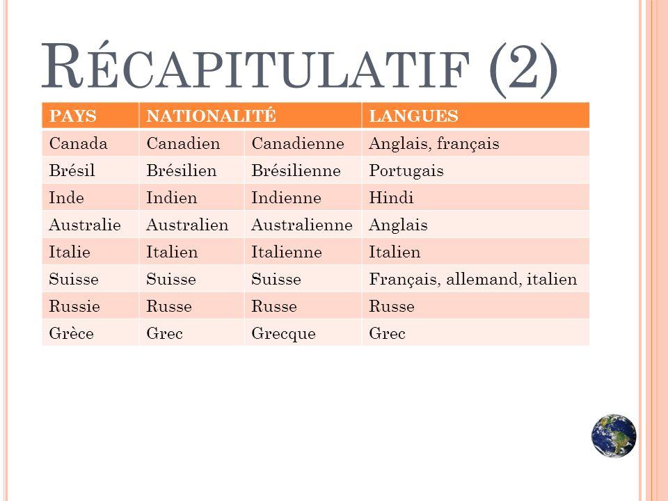 R ÉCAPITULATIF (1) PAYSNATIONALITÉLANGUES FranceFrançaisFrançaiseFrançais PortugalPortugaisPortugaisePortugais AnglaterreAnglaisAnglaiseAnglais Irland