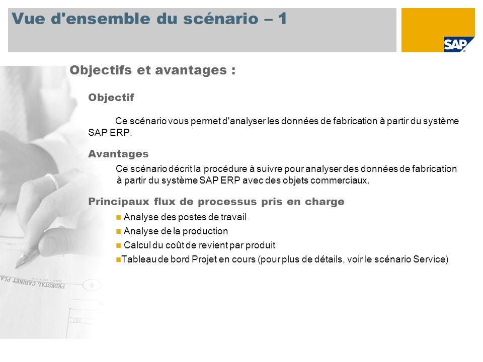 Vue d ensemble du scénario – 1 Objectif Ce scénario vous permet d analyser les données de fabrication à partir du système SAP ERP.