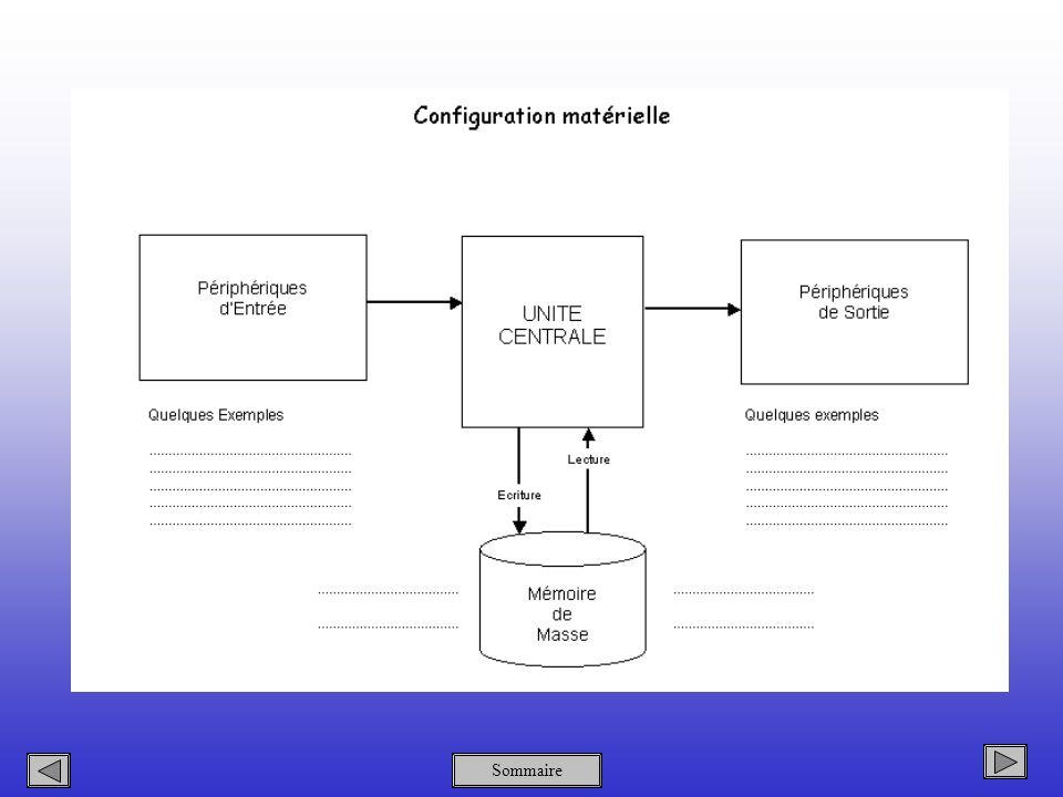 Recherchez sur le Net des informations permettant de débattre sur linfluence de la fréquence dhorloge des processeurs sur la rapidité de traitement des ordinateurs.
