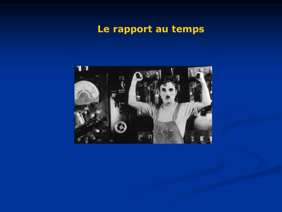 Le rapport au temps