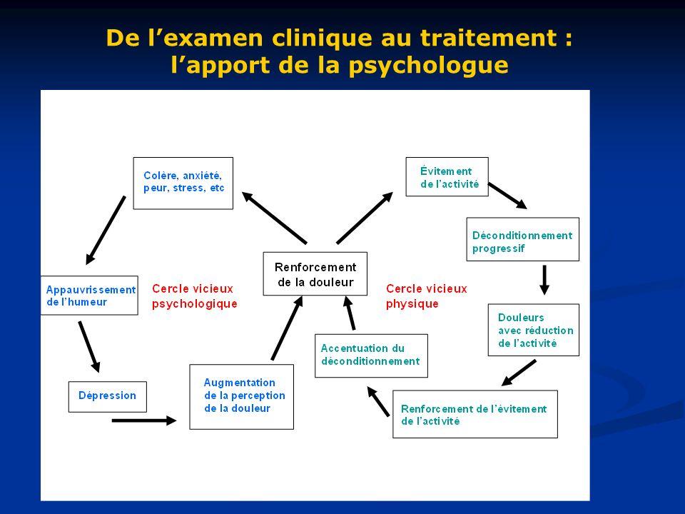 De lexamen clinique au traitement : lapport de la psychologue