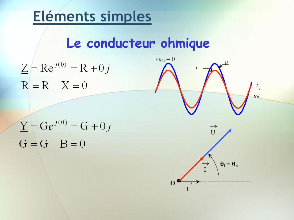 Eléments simples Le conducteur ohmique u t t i/u = 0 i U 1 O i = u I
