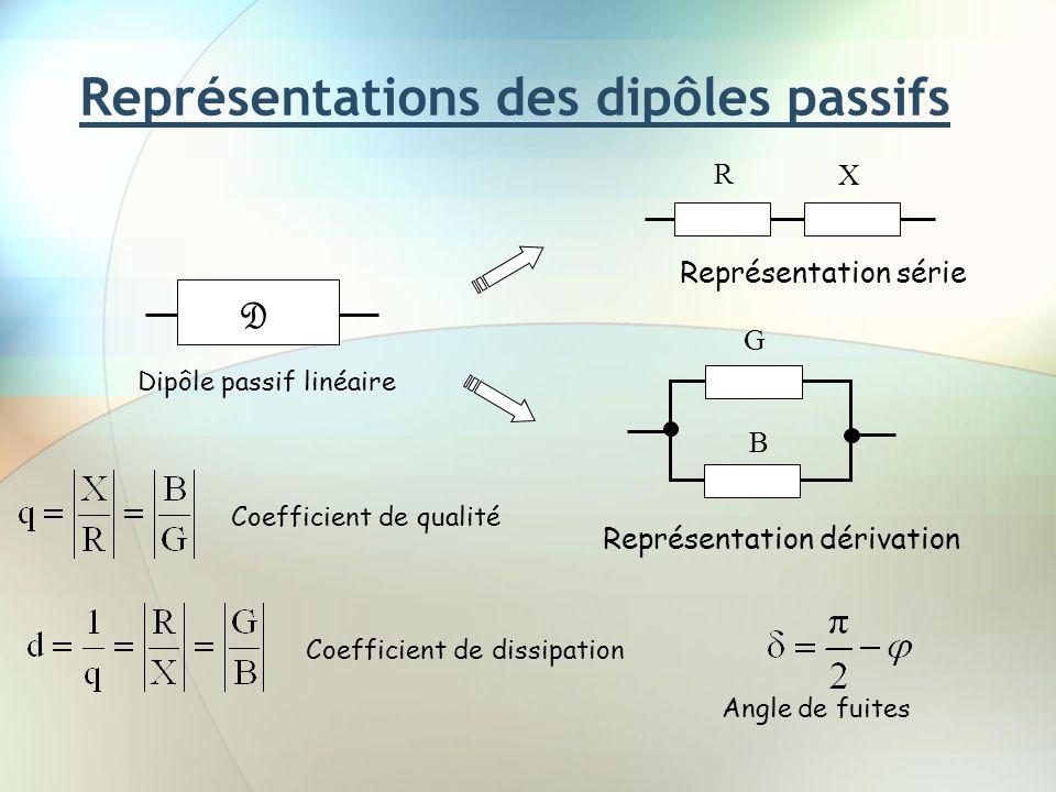 Représentations des dipôles passifs Dipôle passif linéaire D R Représentation série X G Représentation dérivation B Coefficient de qualité Coefficient