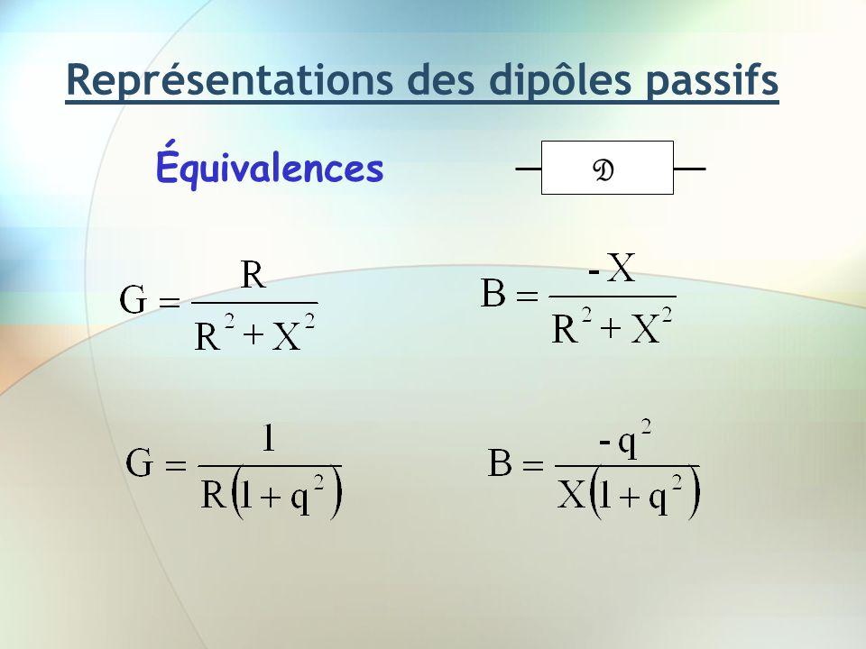 Représentations des dipôles passifs D Équivalences