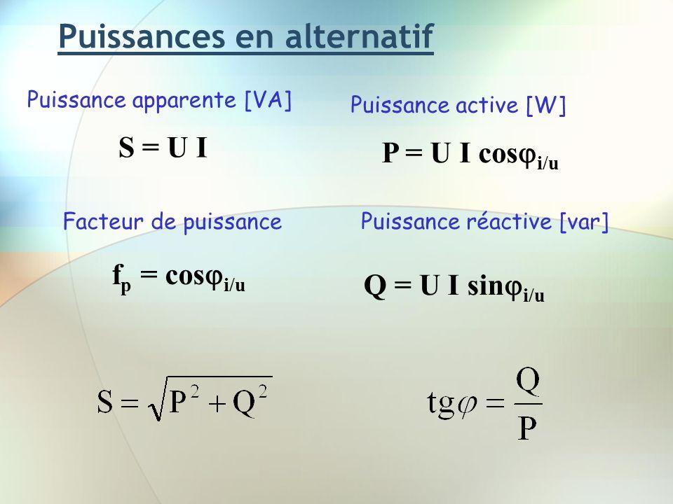 Puissances en alternatif P = U I cos i/u f p = cos i/u Q = U I sin i/u S = U I Puissance apparente [VA] Puissance active [W] Facteur de puissancePuiss