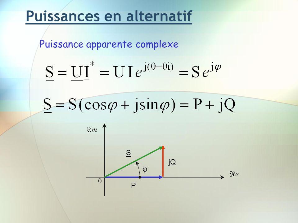 Puissances en alternatif Puissance apparente complexe e m 0 P jQ S φ