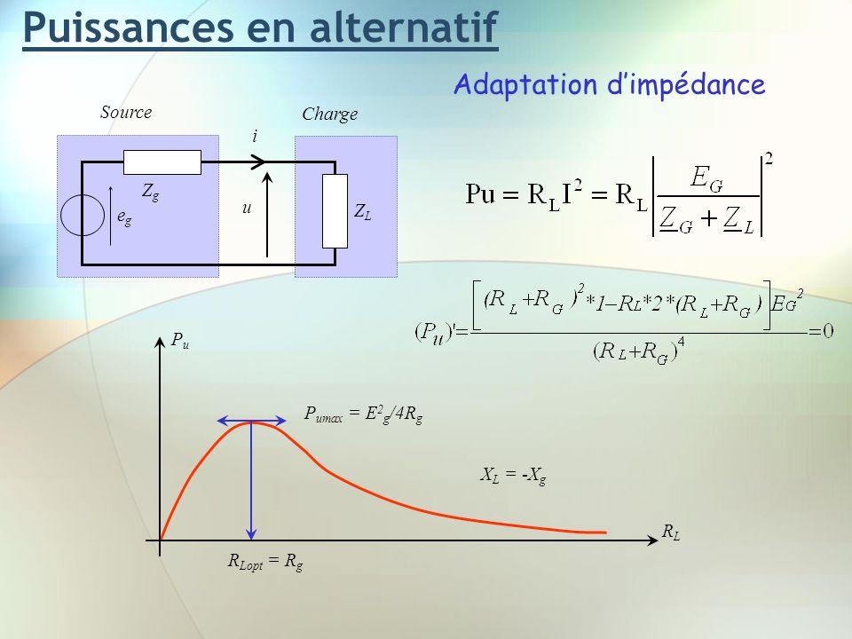 Puissances en alternatif Adaptation dimpédance Charge u i ZgZg ZLZL egeg Source PuPu RLRL R Lopt = R g P umax = E 2 g /4R g X L = -X g