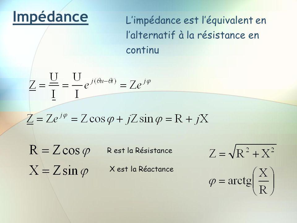 Impédance Limpédance est léquivalent en lalternatif à la résistance en continu R est la Résistance X est la Réactance