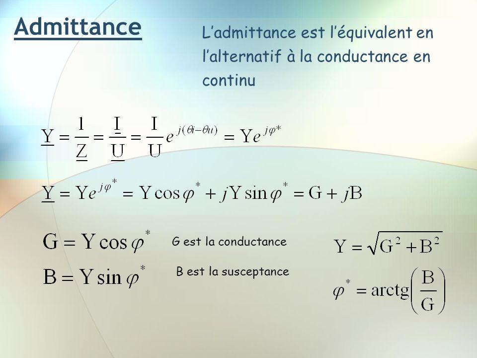 Admittance Ladmittance est léquivalent en lalternatif à la conductance en continu G est la conductance B est la susceptance