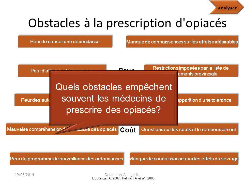 Des opioides sur le marché Douleur et Analgésie Morphine Sirop de Morphine (1-10-50 mg/ml) Statex 5-10-25-50 q 4 H MS-Contin q 12 H 15-30-60-100-200 M-Eslon q 12 H 10-15-30-60-100-200 Kadian q 24 H 10-20-50-100 Hydromorphone Comprimés réguliers 1-2-4-8 Suppositoires 3 Hydromorph Contin q 12 H 3-6-12-18-24-30 XL q 24 H Oxycodone Percocet (tylenol+5 mg) Oxycodone régulier 5-10 Oxycontin 5- 10-20-40-80 Oxy-Ir 5-20-20 Suppositoires 10-20 Targin: oxy+narcan Fentanyl µg / H / 3 jrs Timbres 12.5-25-50-75-100 Codéine Méthadone Tramadol 19/05/2014 Buprénorpine mg/Jr q 7 Jrs Timbres 5-10-20 mg