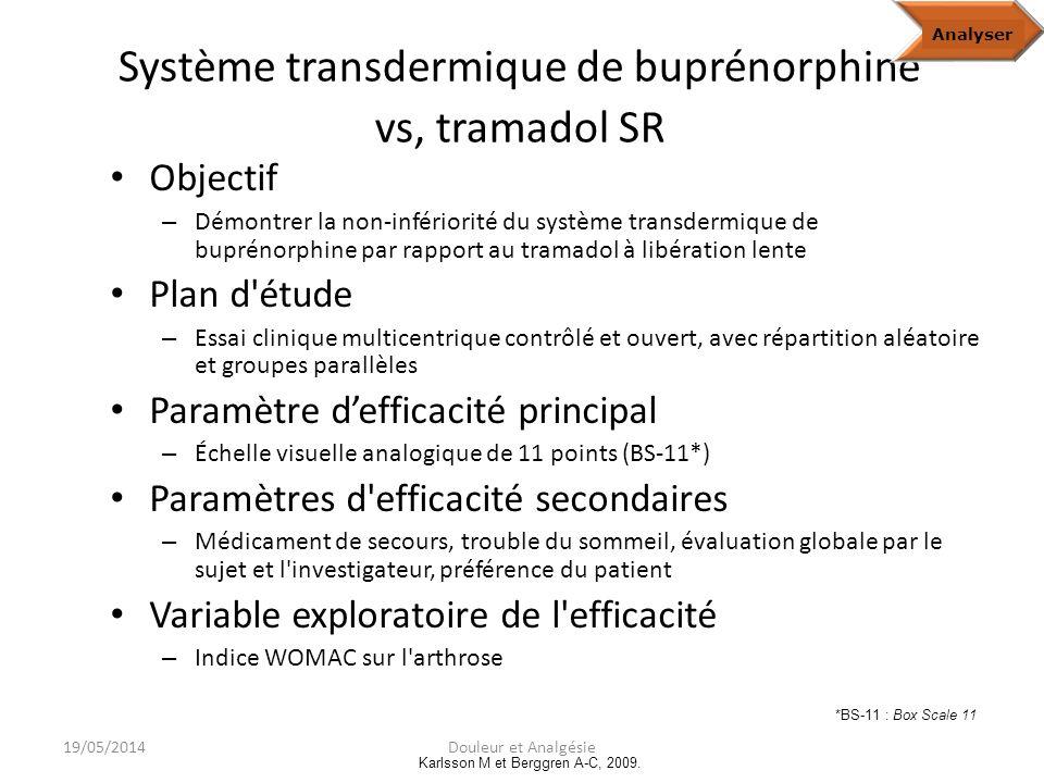 Effets indésirables – Système transdermique de buprénorphine Effet indésirableSystème transdermique de buprénorphine, % de patients (n = 392) Placebo, % de patients (n = 261) Constipation13,55,4 Nausées22,77,7 Vomissements11,21,5 Prurit à lendroit dapplication15,111,9 Érythème à lendroit dapplication7,11,5 Étourdissements16,37,7 Céphalées16,111,5 Somnolence13,54,6 Sécheresse buccale7,11,5 Fatigue5,11,1Analyze Monographie du système transdermique de buprénorphine, février 2010.